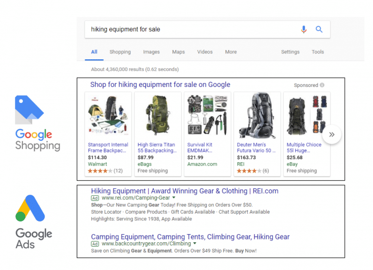 10 Working Google Shopping Campaign Optimization Ideas