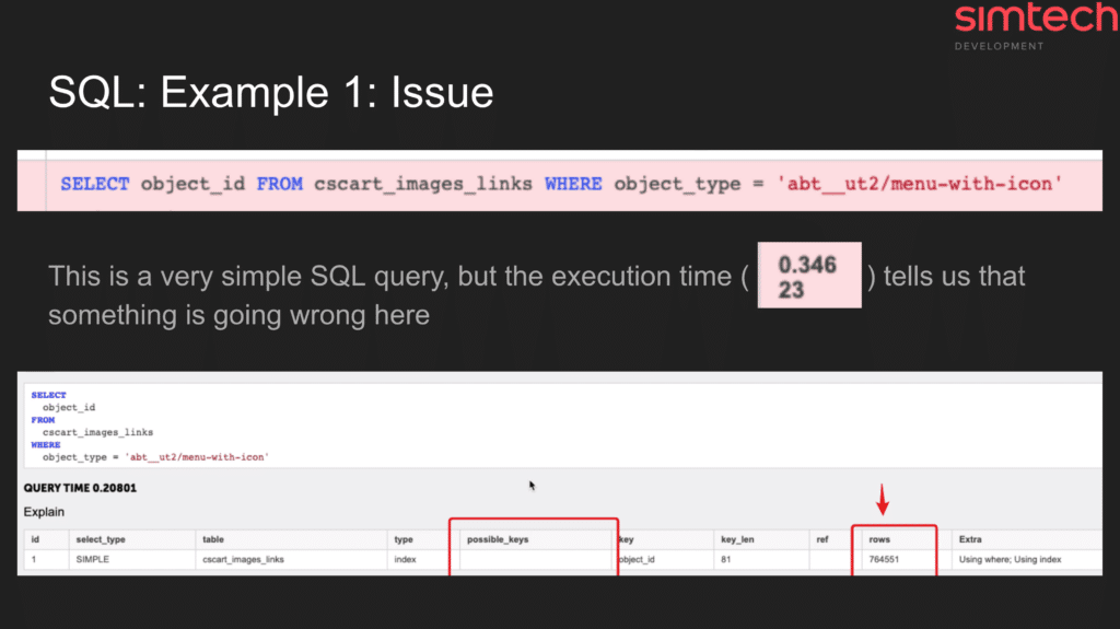How to Find Bugs Before They Become Issues?