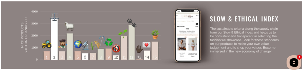 5 Best Practices of Visual Communication for Online Stores