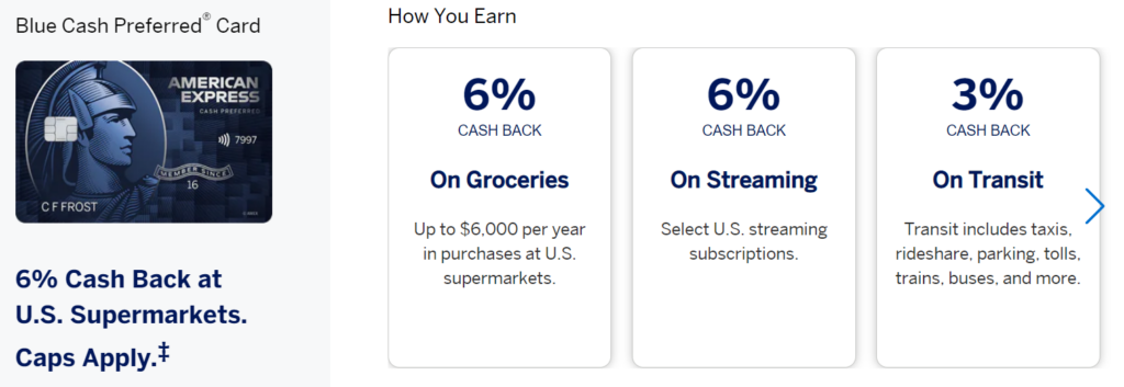 American Express Loyalty Program