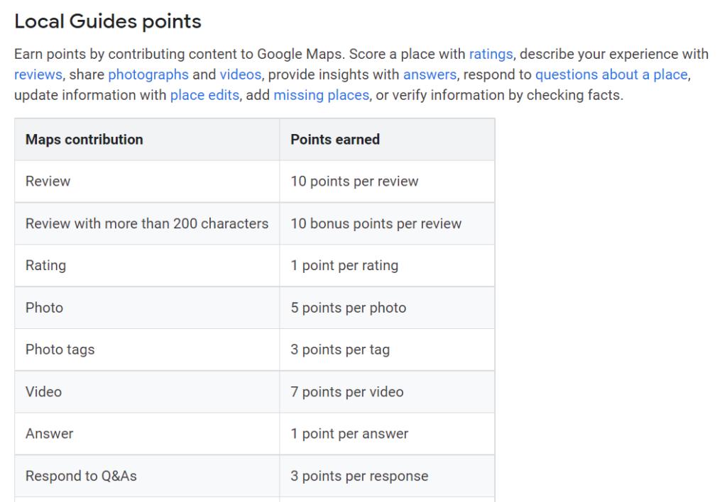 Google Maps Loyalty Program