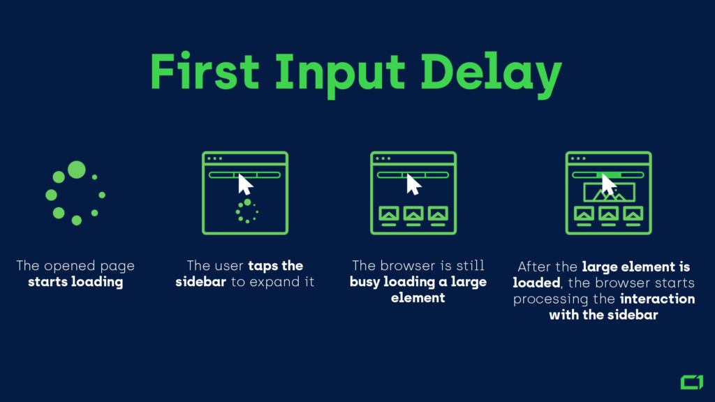 Optimize First Input Delay